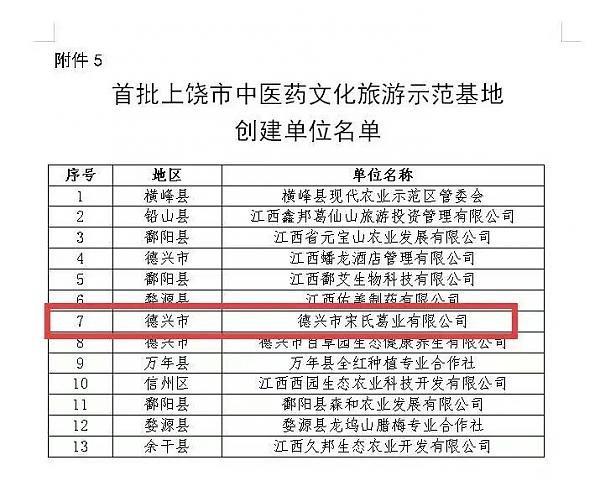 """德兴葛喜获国家地理标志保护,宋氏葛业""""神助攻""""赢赞赏"""